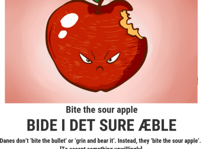 Bite the sour apple - Danish expressions