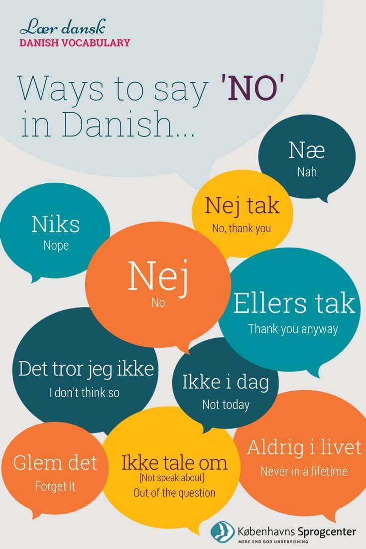 Yes and No in Danish